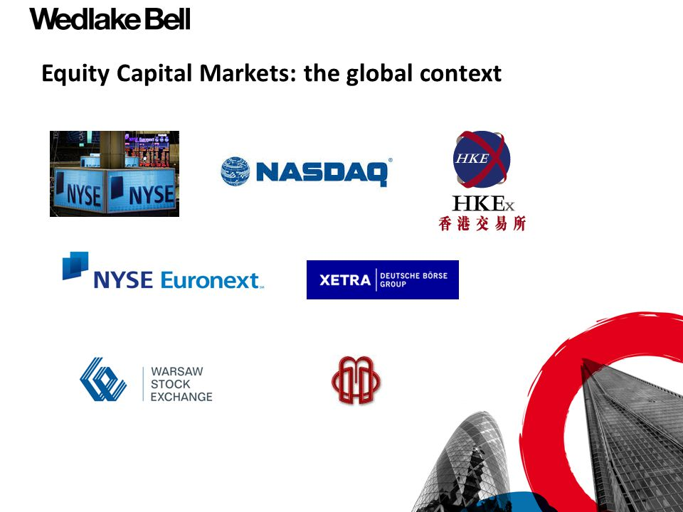 Equity Capital Markets: the global context