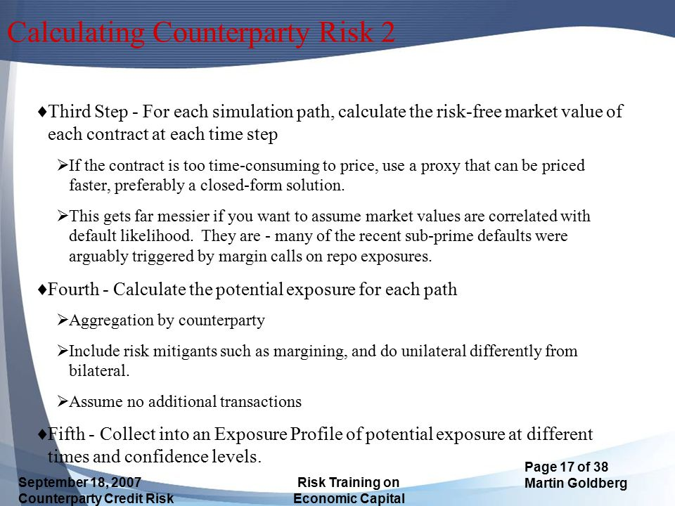 Calculating Counterparty Risk 2