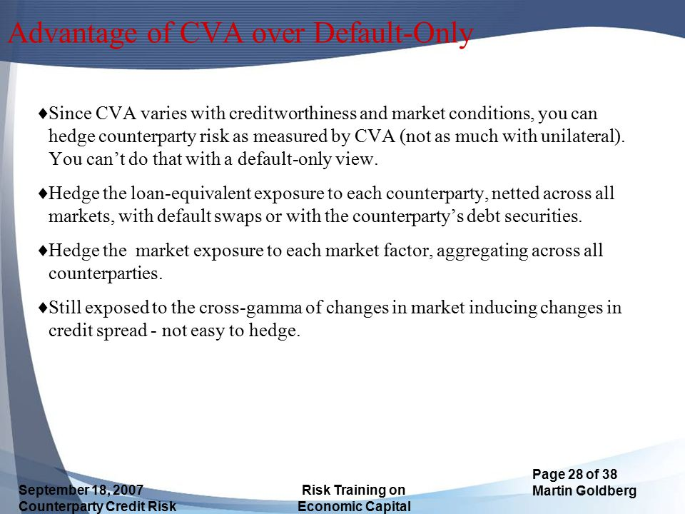 Advantage of CVA over Default-Only