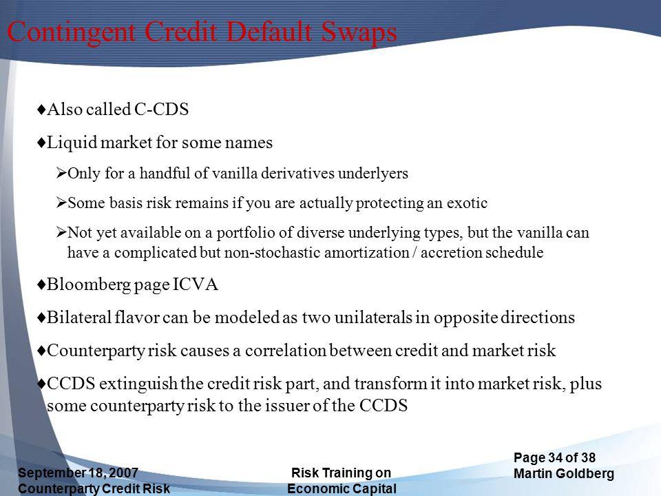 Contingent Credit Default Swaps
