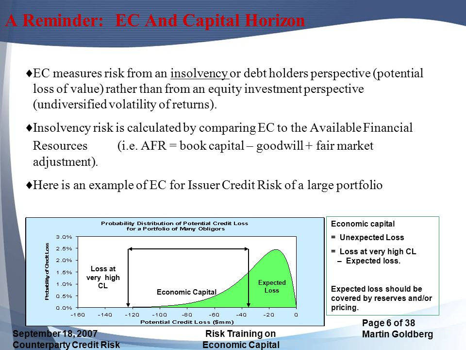 A Reminder: EC And Capital Horizon