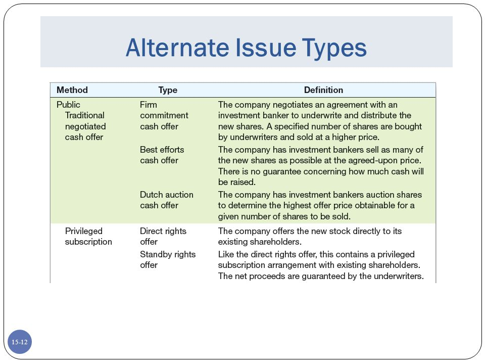 Alternate Issue Types