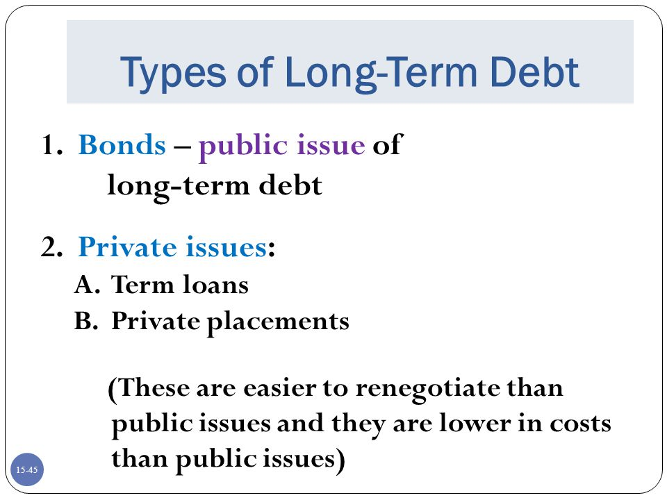Types of Long-Term Debt