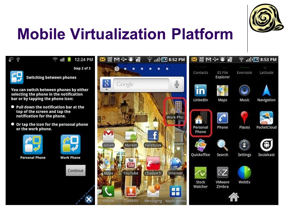 Mobile Virtualization Platform