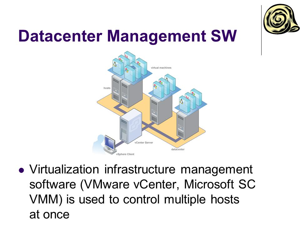 Datacenter Management SW