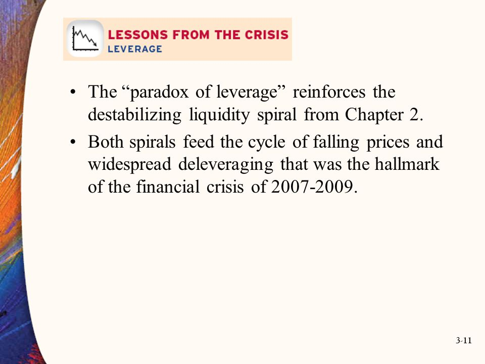 The paradox of leverage reinforces the destabilizing liquidity spiral from Chapter 2.