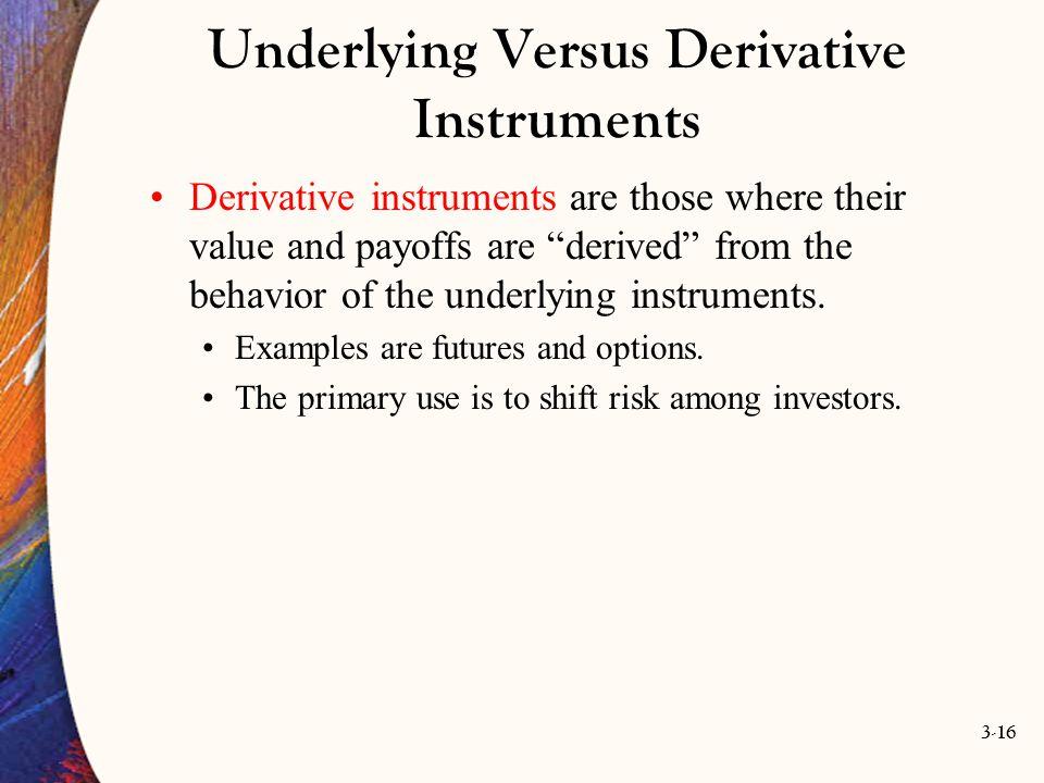 Underlying Versus Derivative Instruments