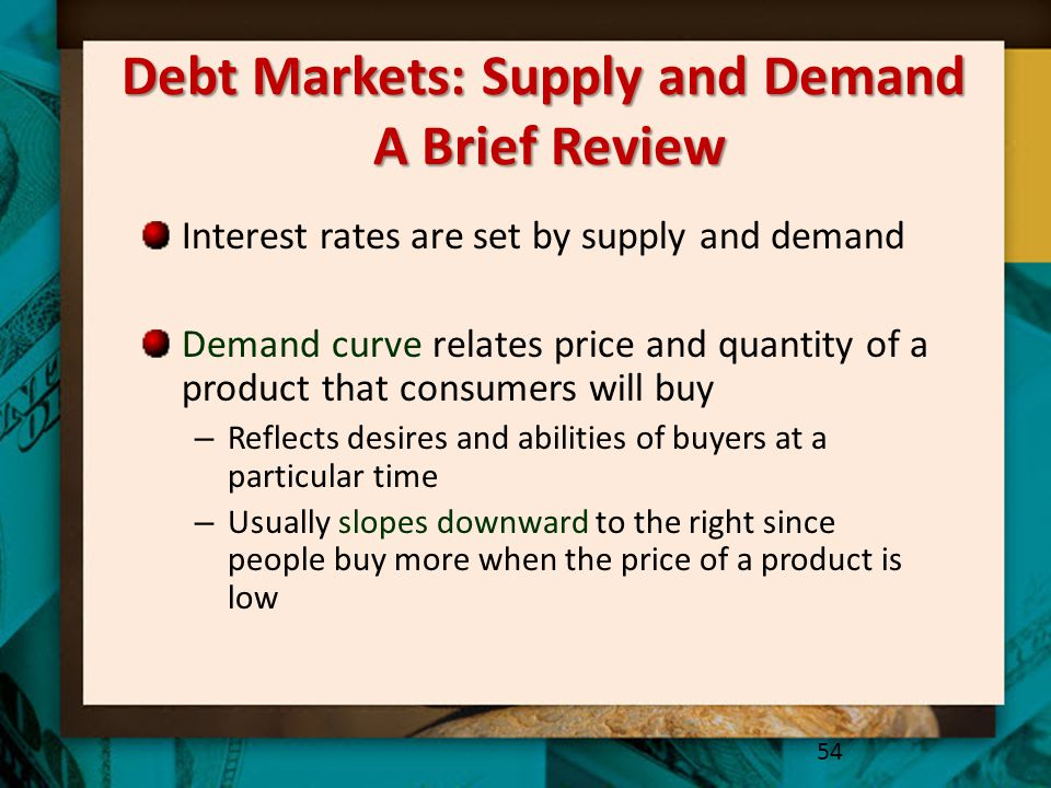 Debt Markets: Supply and Demand A Brief Review