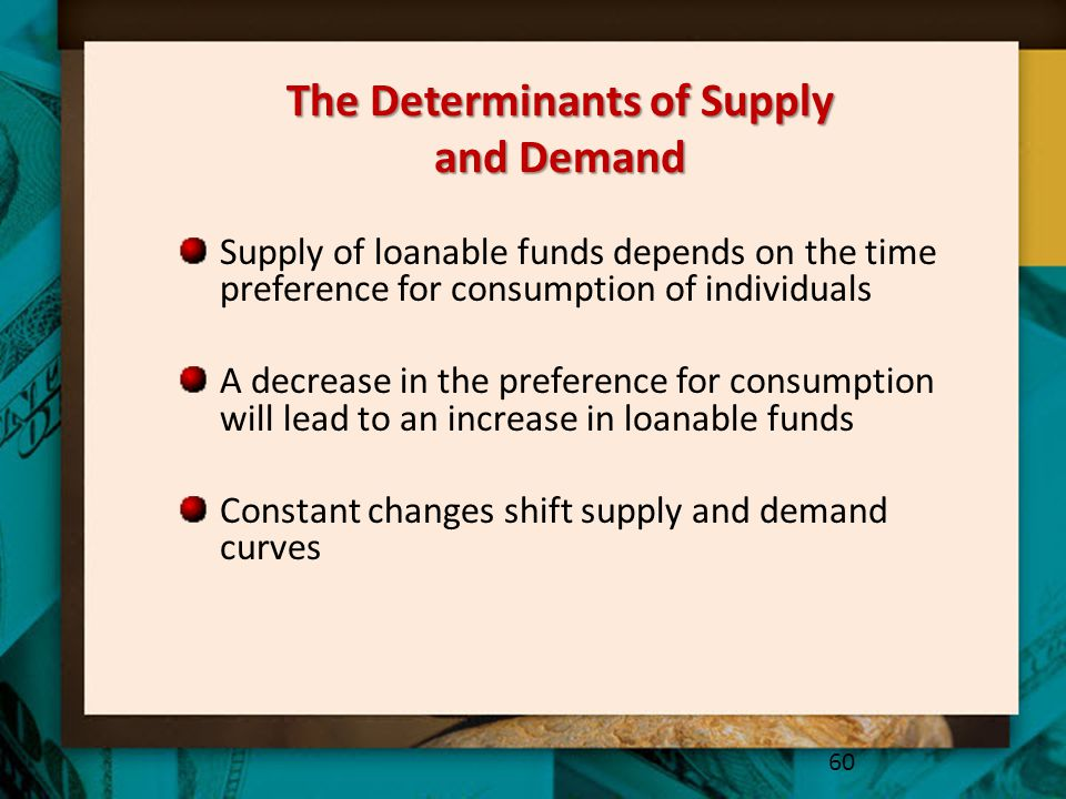 The Determinants of Supply and Demand