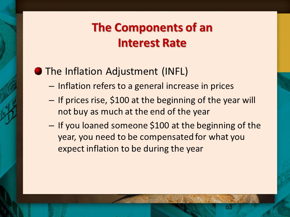 The Components of an Interest Rate
