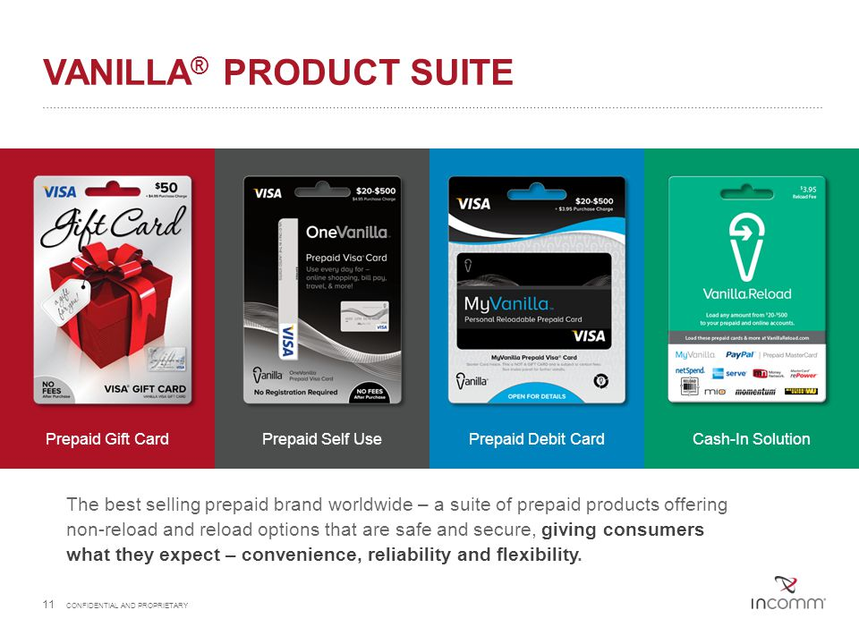 VANILLA® PRODUCT SUITE