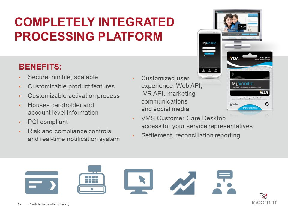 completely integrated processing platform