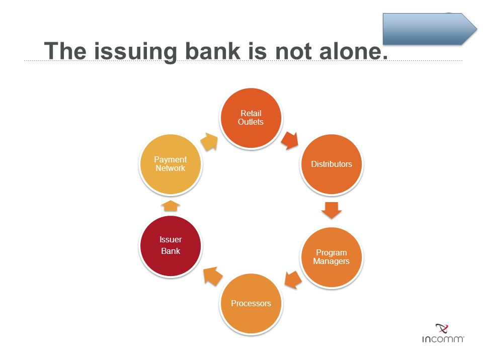 The issuing bank is not alone.