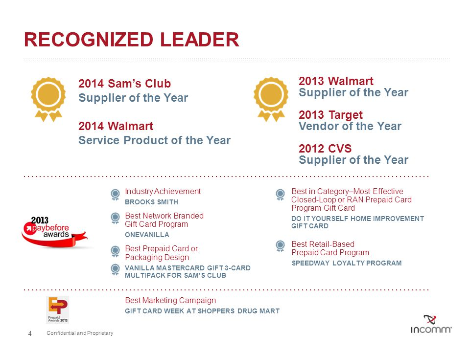 RECOGNIZED LEADER 2014 Sam's Club Supplier of the Year