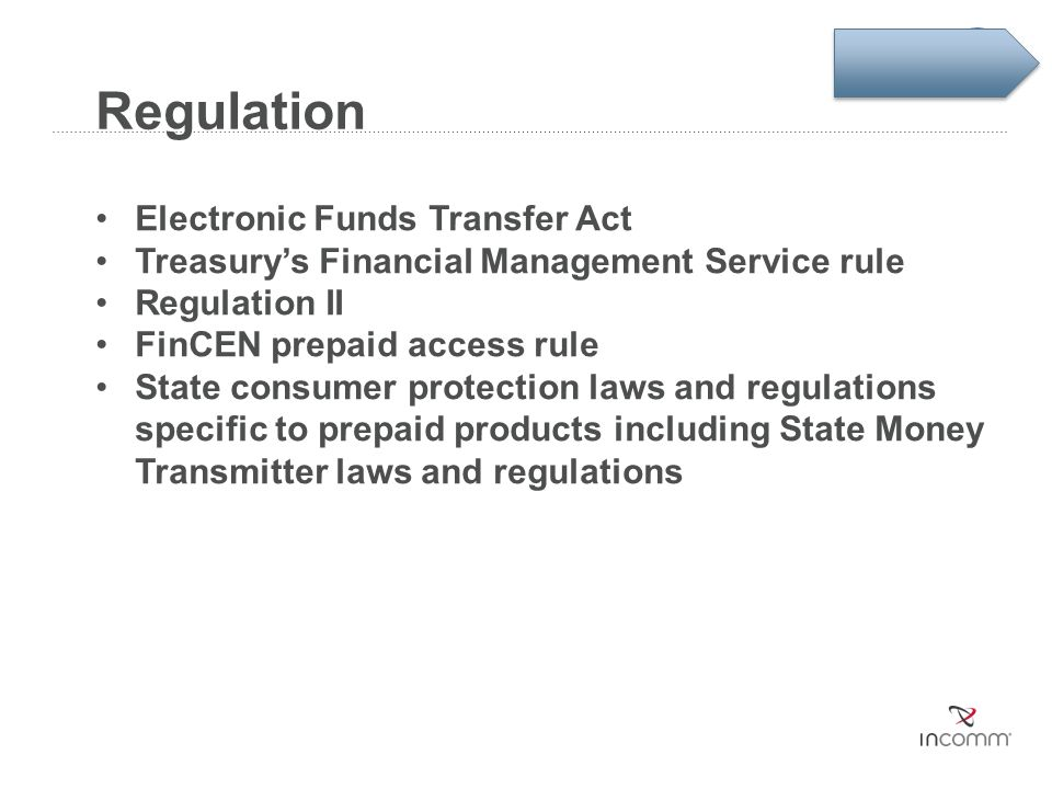 Regulation Electronic Funds Transfer Act