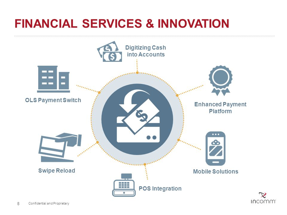 Financial Services & INNOVATION
