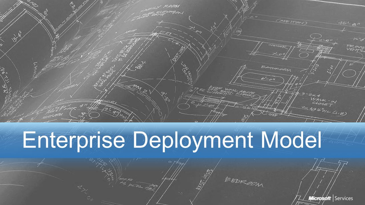 Enterprise Deployment Model