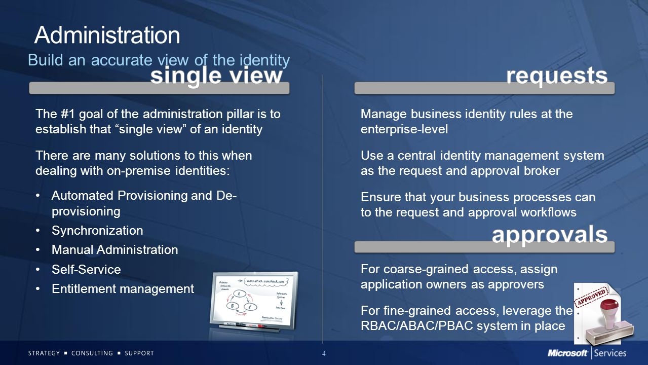 single view requests approvals Administration
