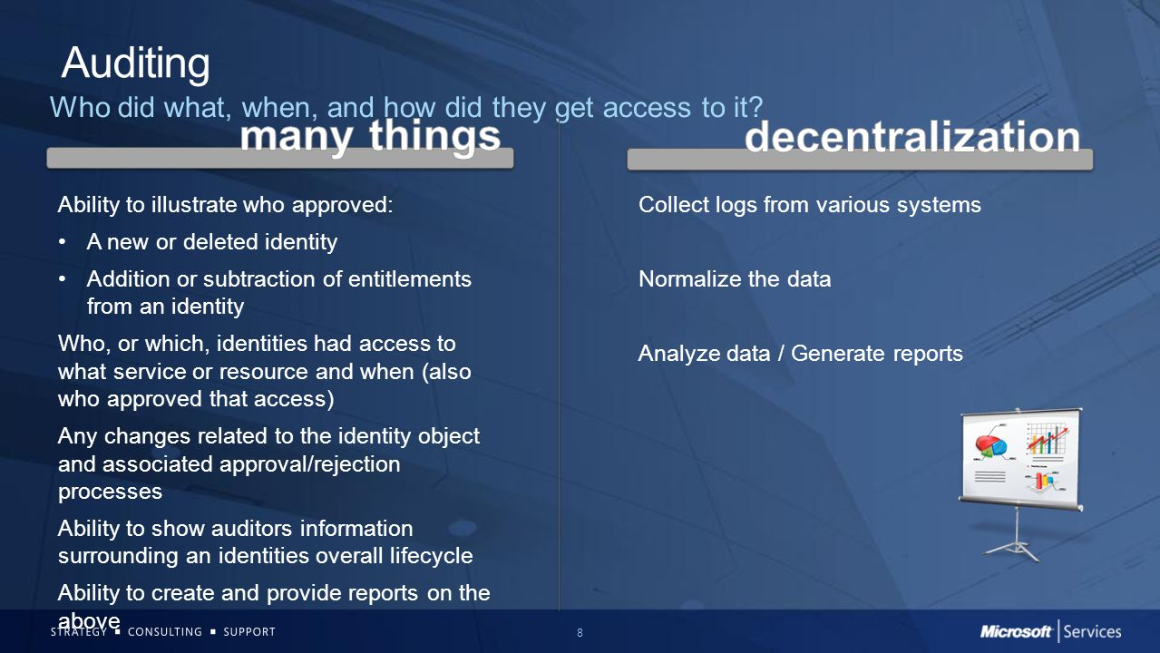 many things decentralization Auditing
