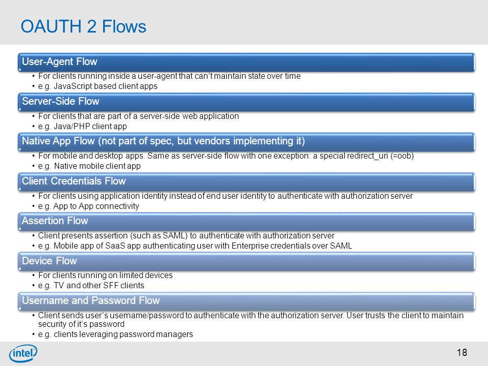 OAUTH 2 Flows User-Agent Flow Server-Side Flow