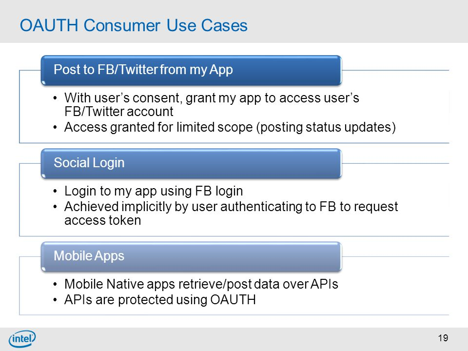 OAUTH Consumer Use Cases