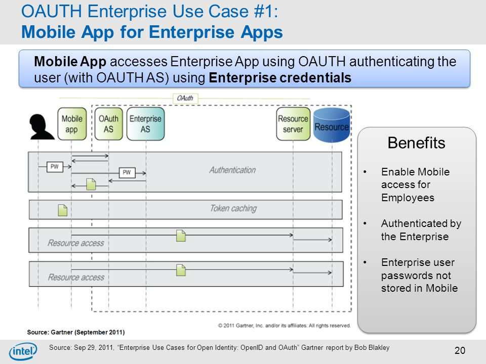 OAUTH Enterprise Use Case #1: Mobile App for Enterprise Apps