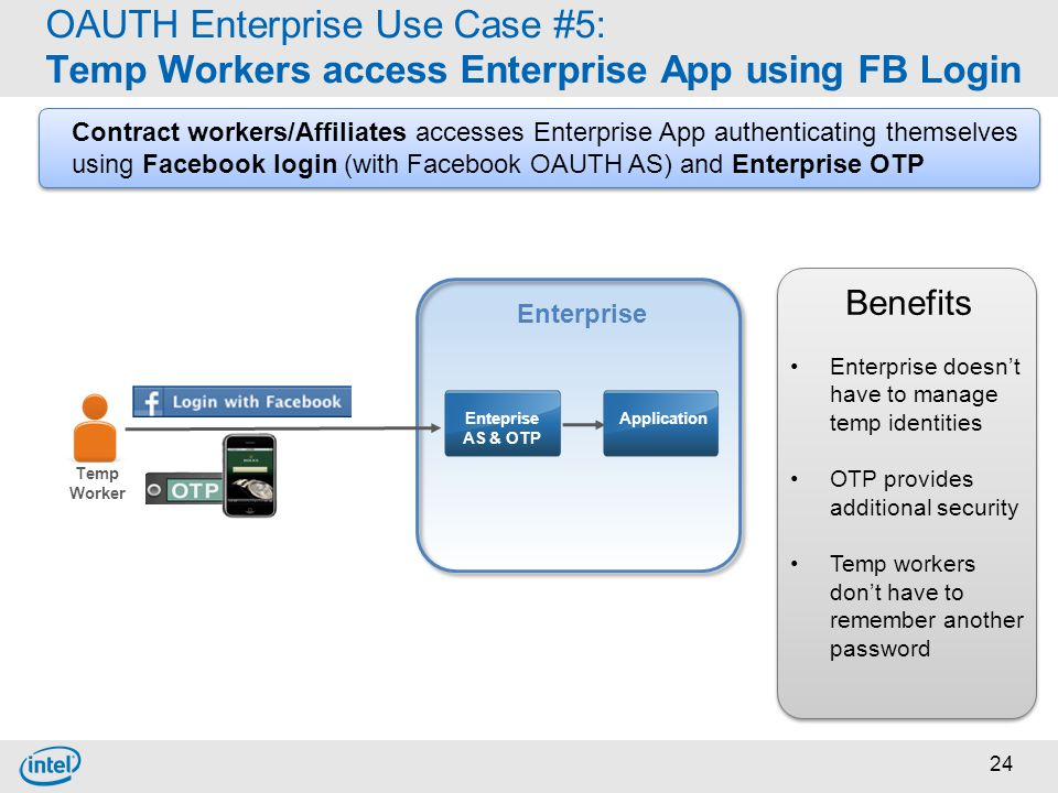 OAUTH Enterprise Use Case #5: Temp Workers access Enterprise App using FB Login