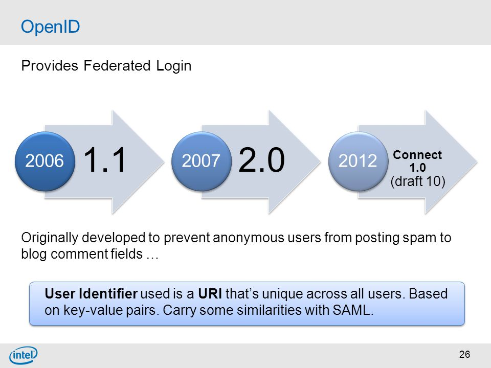 1.1 2.0 OpenID 2006 2007 2012 Provides Federated Login (draft 10)