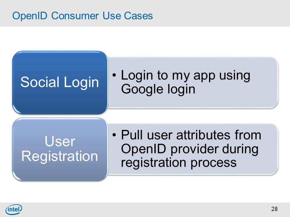 OpenID Consumer Use Cases