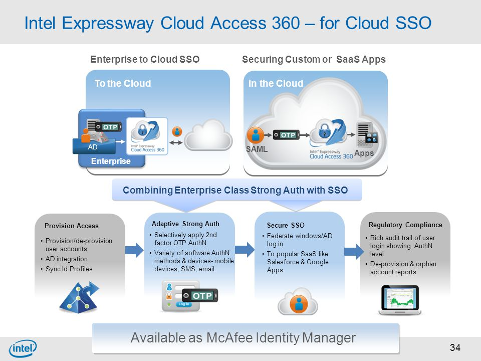 Intel Expressway Cloud Access 360 – for Cloud SSO