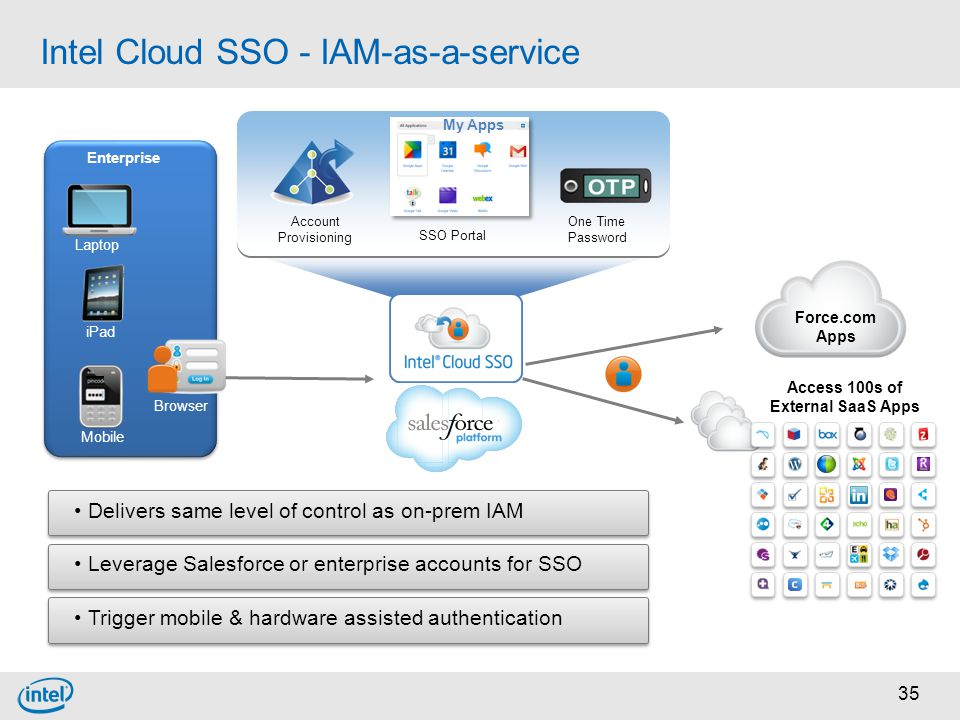 Intel Cloud SSO - IAM-as-a-service