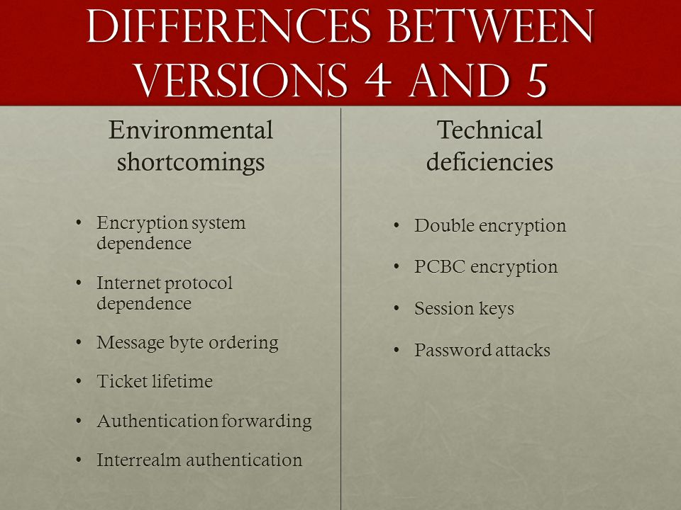 Differences between versions 4 and 5