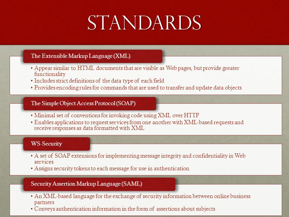 Standards Appear similar to HTML documents that are visible as Web pages, but provide greater functionality.