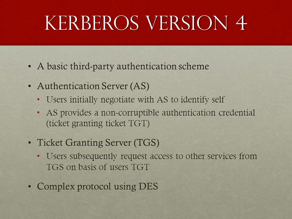 Kerberos version 4 A basic third-party authentication scheme