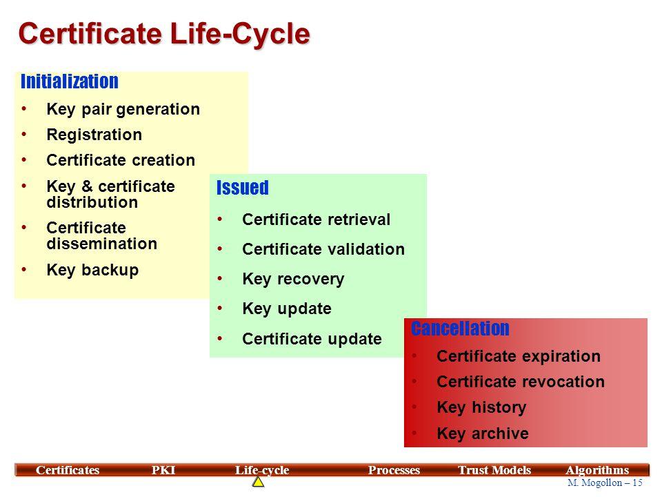 Key Lifecycle Management