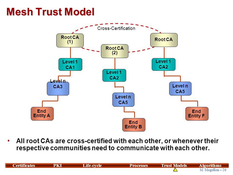 Web Trust Model Web Model