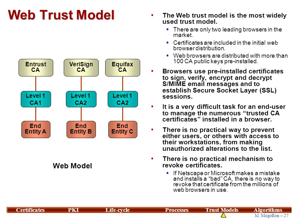 User-Centric Model Used by Pretty Good Privacy (PGP) in a decentralized environment.