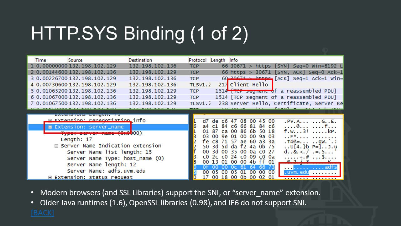 HTTP.SYS Binding (1 of 2) Modern browsers (and SSL Libraries) support the SNI, or server_name extension.
