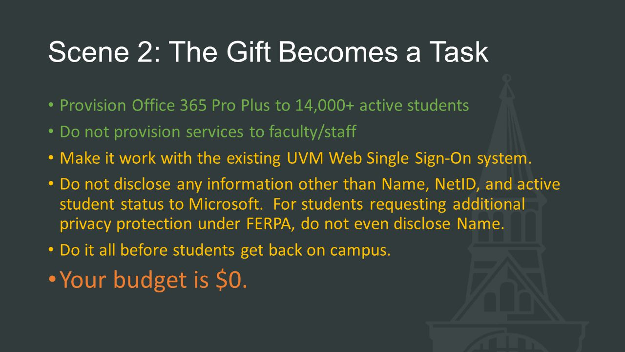 Scene 2: The Gift Becomes a Task