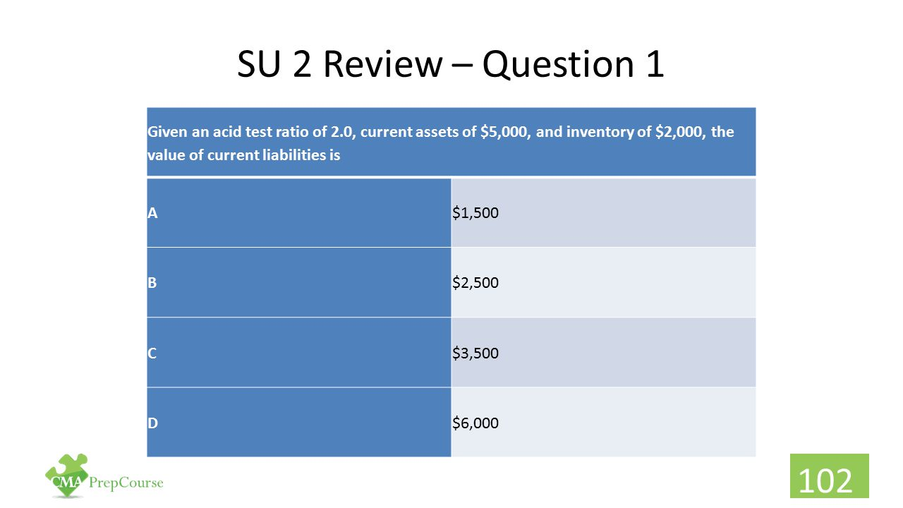 SU 2 Review – Question 1 Given an acid test ratio of 2.0, current assets of $5,000, and inventory of $2,000, the value of current liabilities is.
