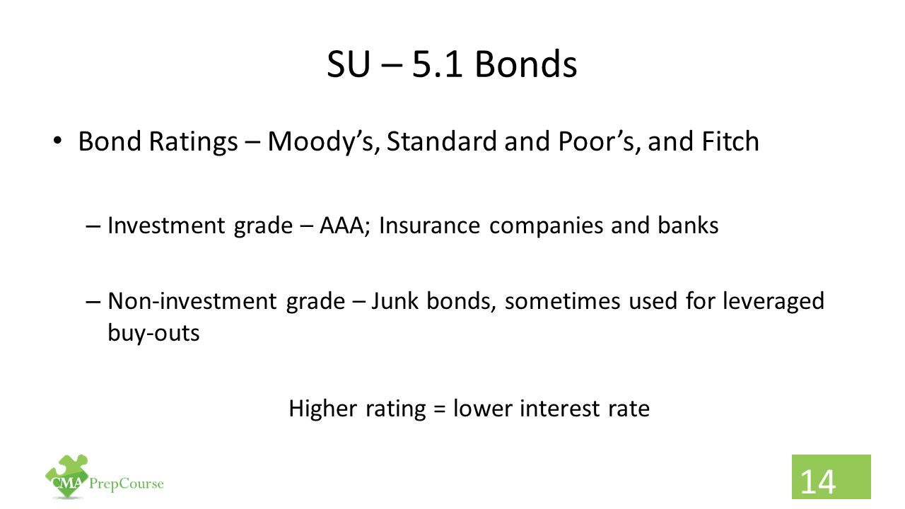 Higher rating = lower interest rate