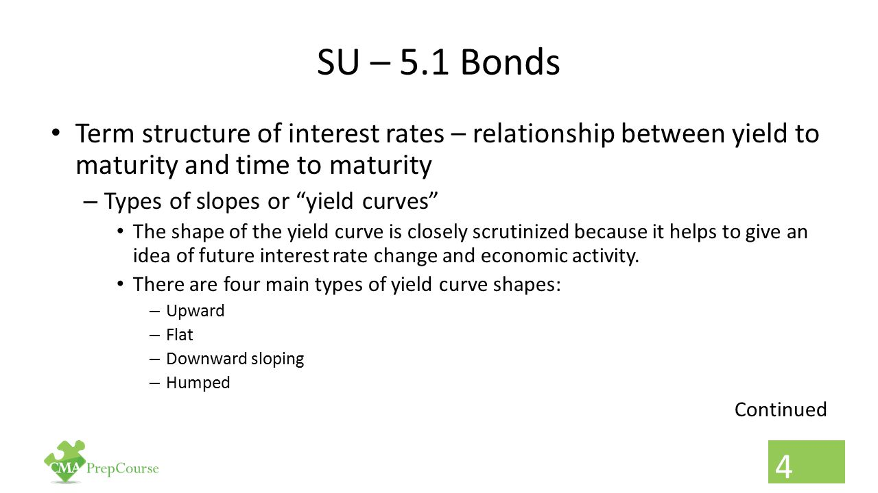 SU – 5.1 Bonds Term structure of interest rates – relationship between yield to maturity and time to maturity.
