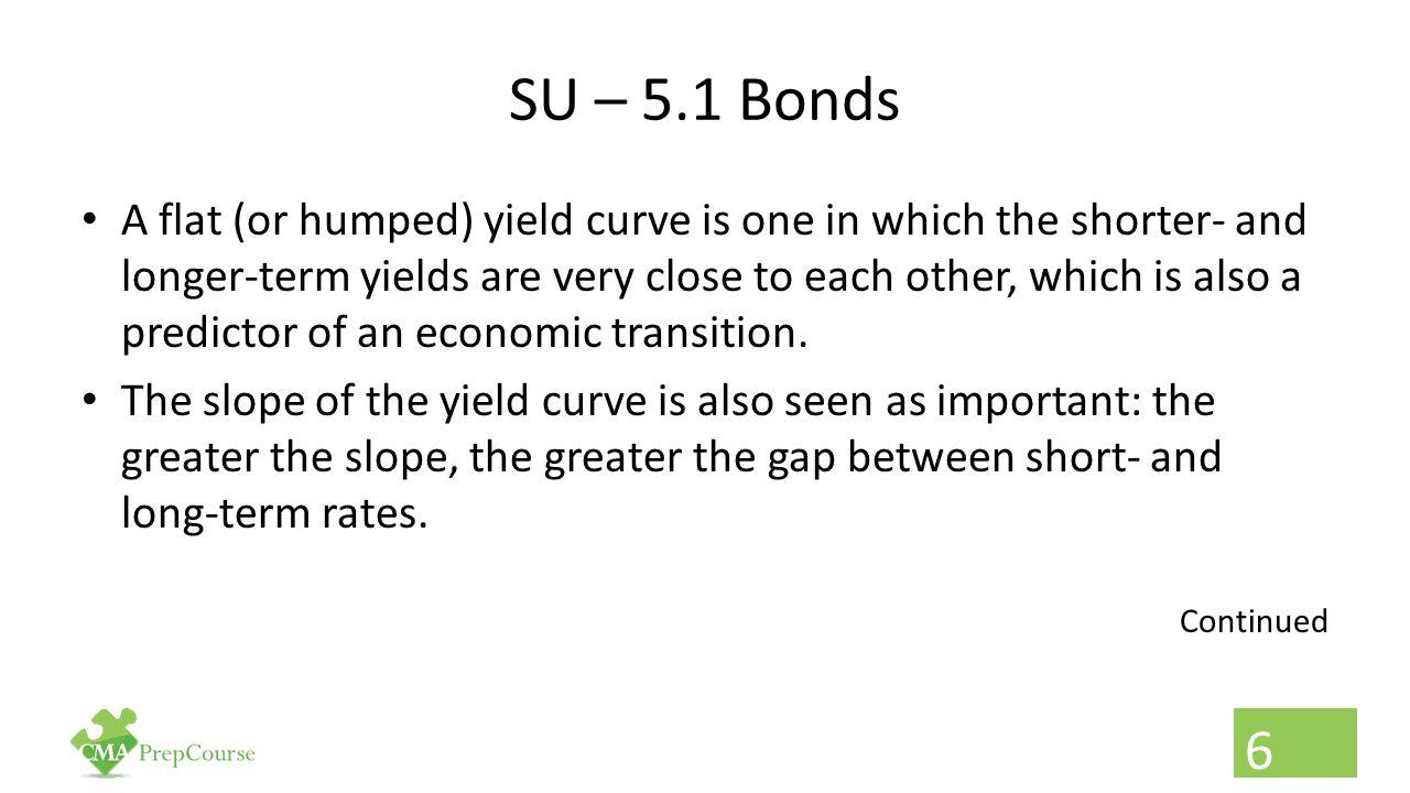 SU – 5.1 Bonds