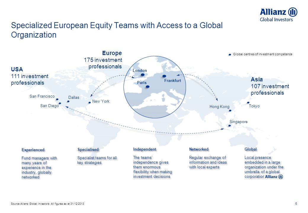 Specialized European Equity Teams with Access to a Global Organization