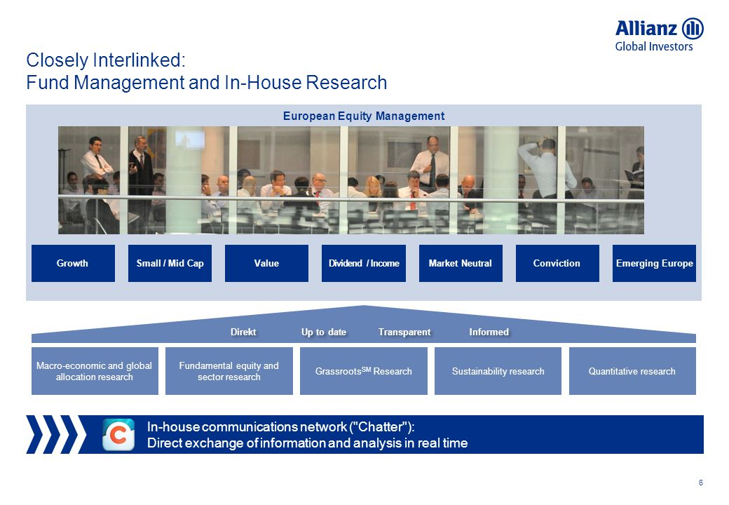 Closely Interlinked: Fund Management and In-House Research