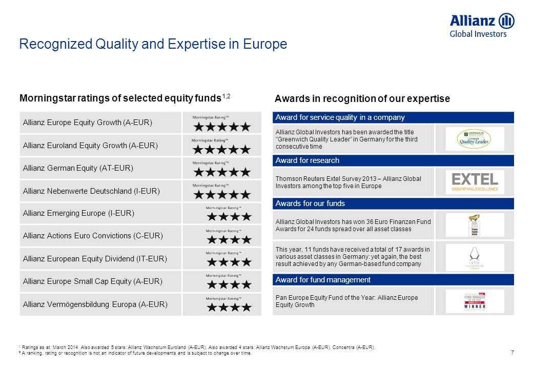 Recognized Quality and Expertise in Europe