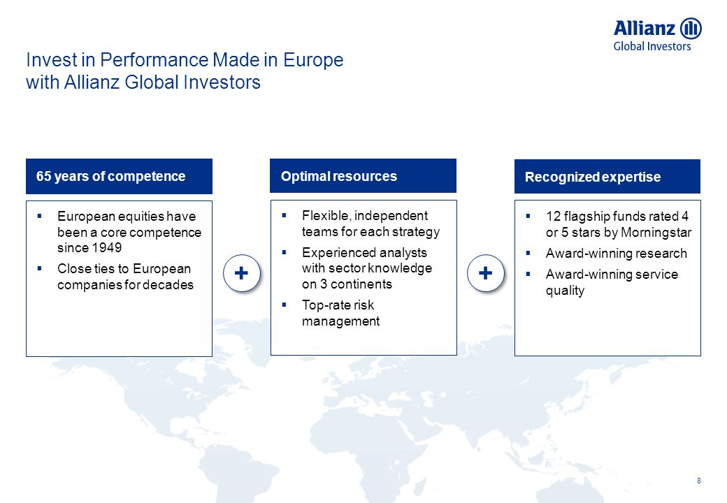 Invest in Performance Made in Europe with Allianz Global Investors