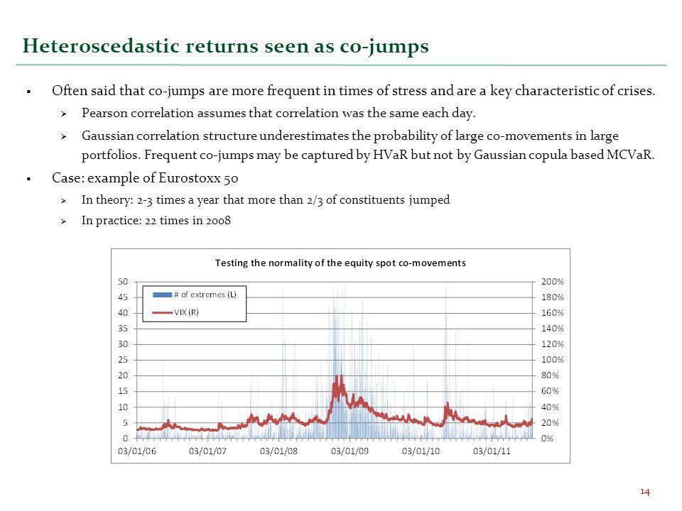 Heteroscedastic returns seen as co-jumps