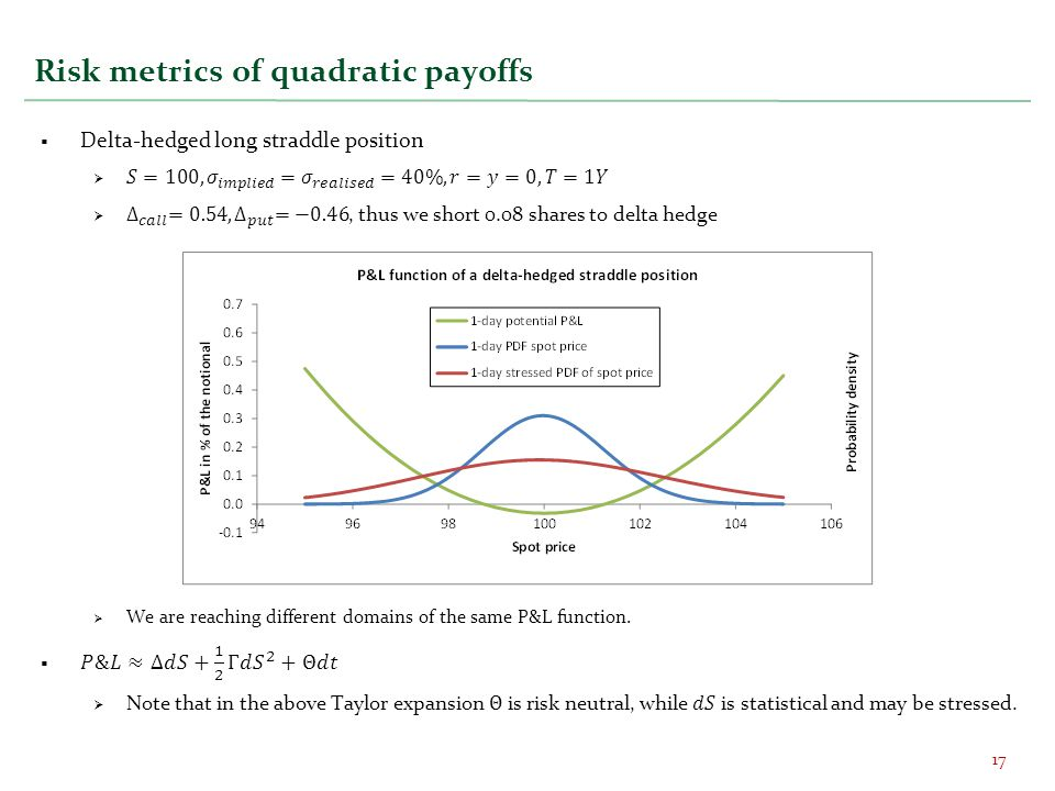 Risk metrics of quadratic payoffs