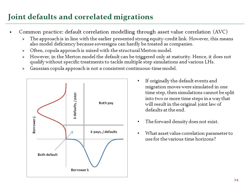 Joint defaults and correlated migrations